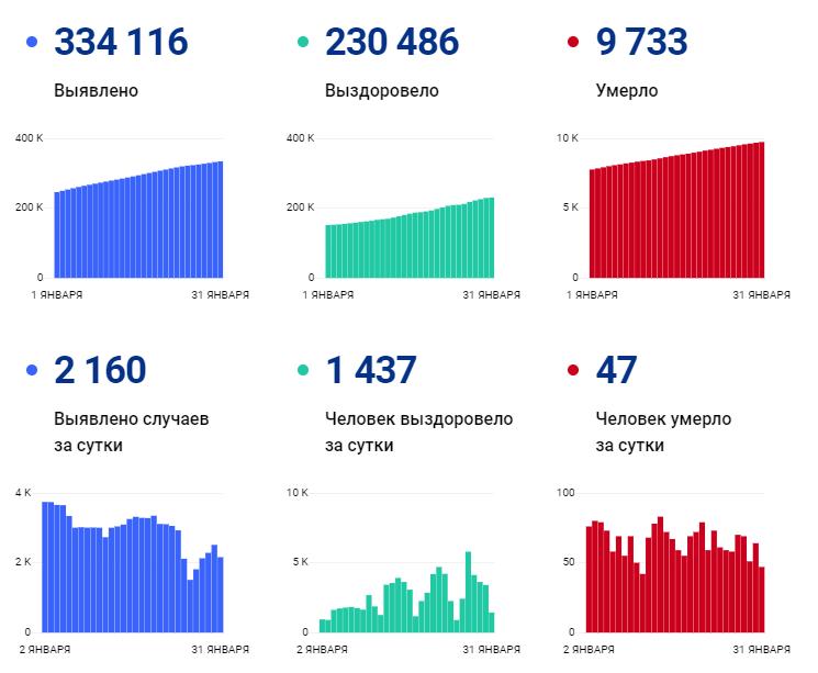 Перекрытый город, толпа у ЗакСа и жёсткие задержания: Петербург снова протестует