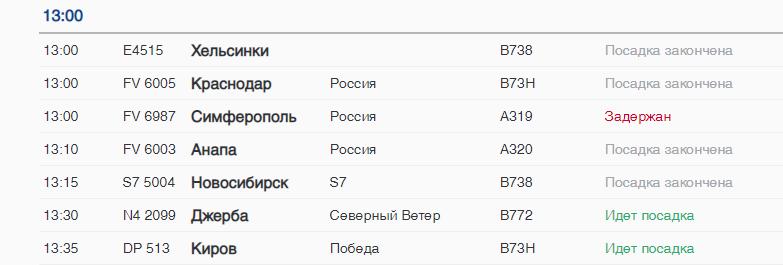 "Рейс ""Аэрофлота"" задержали в Пулково из-за ЧП в Симферополе"