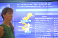 ЦИК проведет жеребьевку по распределению эфирного времени между партиями