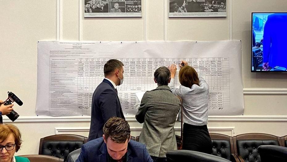 Горизбирком утвердил результаты выборов и огласил список депутатов ЗакСа